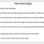 Facts about aging