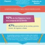 Los Hispanos Predominan En El Mercado De Regreso a Clases Este Año